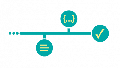 web design timeline